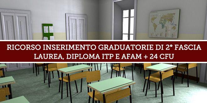 Ricorso Inserimento 2 Fascia docenti Laureati/Diplomati + 24 CFU – Giudice del Lavoro