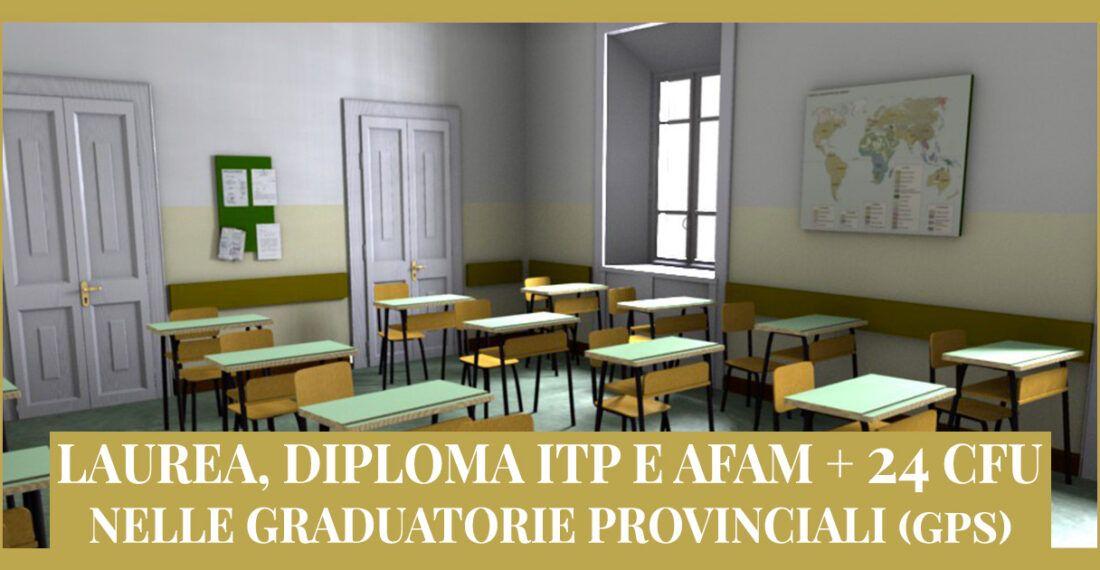 Ricorso Inserimento Graduatorie provinciali di Prima fascia (GPS) Laureati/Diplomati + 24 CFU – Giudice del Lavoro